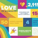 love in numbers